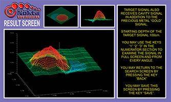 Gráfico 3D detector de metales Golden King de Nokta