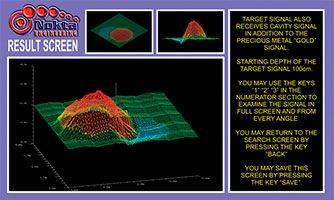 Gráfico 3d detector de metales Nokta Golden King