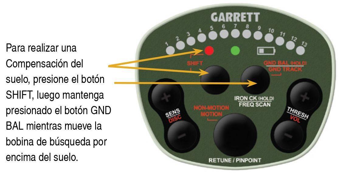 Garrett ATX compensacion del suelo