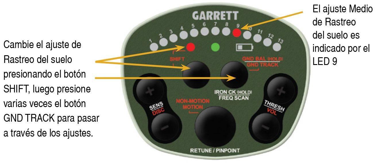 Garrett ATX Rastreo del suelo