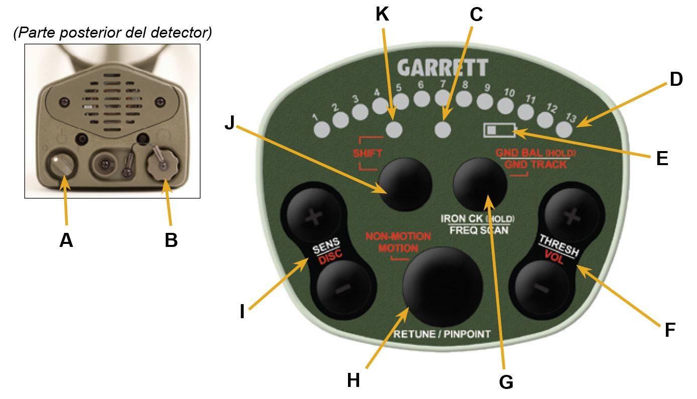 Controles Garret ATX
