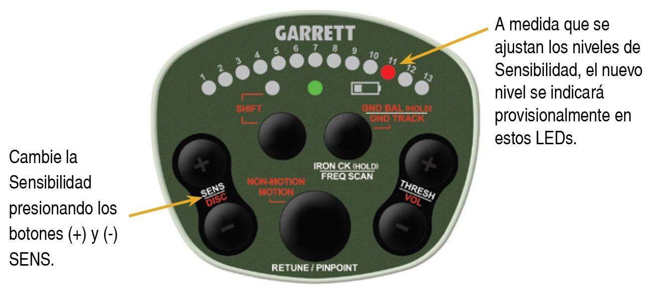 Garrett ATX ajuste sensibilidad
